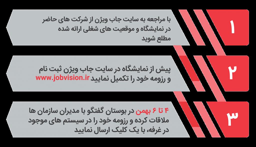 روند-نمایشگاه-کار-ایران